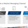 Transforming customer engagement with Business Messaging